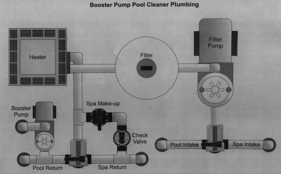 Booster Pump Pool Cleaner
