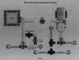fundamental Pool & salon fusion Plumbing Diagram